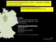 Großräumige Kooperationen: urban – suburban- ländlich Inhalt: