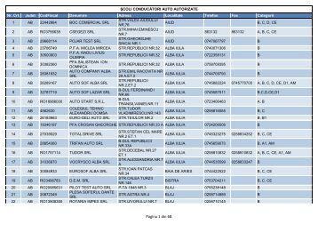 Informatii privind scolile de conducatori auto autorizate - Autoritatea ...