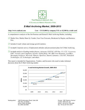 E-Mail Archiving Market, 2009-2013 - The Radicati Group, Inc.