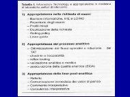 Appropriatezza - Patologia Clinica