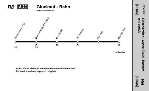 Glückauf - Bahn