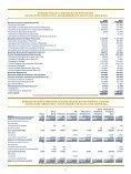 CONGLOMERADO FINANCEIRO - Banco Alfa - Page 7