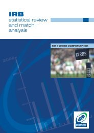 statistical review and match analysis - IRB Player Welfare