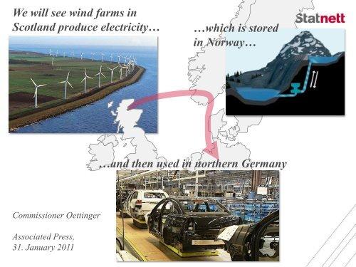 se, forstå og utvikle - Energi Norge