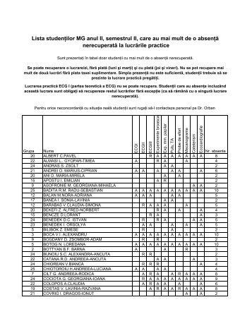 lista studenţilor cu mai mult de o lucrare pratică ... - fizioms.ro