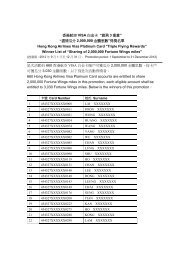 Winner List of Hong Kong Airlines Visa Platinum Card