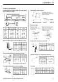 CUTII GOALE COMBIESTER - GANZ Kapcsoló- és Készülékgyártó Kft - Page 5