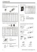 CUTII GOALE COMBIESTER - GANZ Kapcsoló- és Készülékgyártó Kft - Page 6