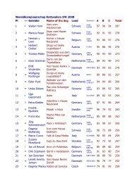 Rangliste Weltmeisterschaft 2008 - Schweizerischer Rottweiler ...