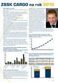 CARGO BUSINESS 3-09.indd - ZSSK Cargo - Page 5