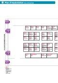 Guide du forum - Carrefour Emploi - Page 6