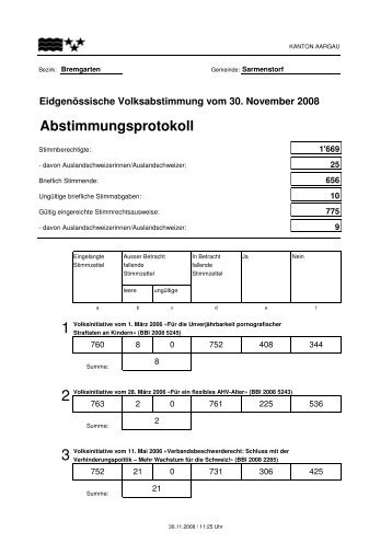 Abstimmungsprotokoll - Gemeinde Sarmenstorf