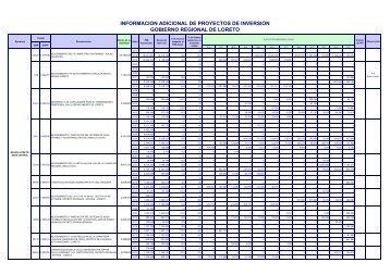 informacion adicional de proyectos de inversion gobierno regional ...