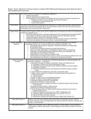 Mission, Goals, Objectives, Outcomes based on ... - Assessment