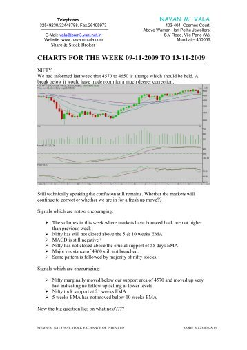 charts for the week 09-11-2009 to 13-11-2009 - Nayan M Vala ...