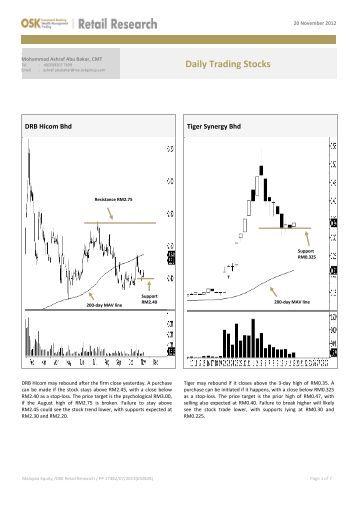 Stock trading strategy creation using gp on gpu