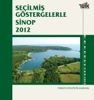 SİNOP - Türkiye İstatistik Kurumu