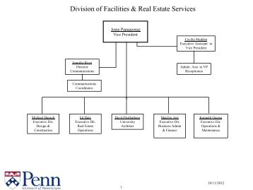 Organizational chart facilities services virginia tech fres organizational chart university of pennsylvania facilities altavistaventures Choice Image