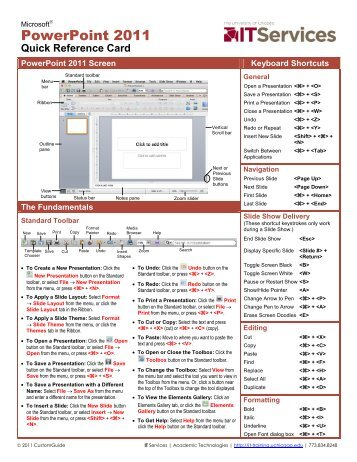 PowerPoint 2011 Quick Reference Card (pdf) - IT Services