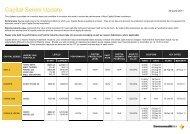 Capital Series Update - CommSec