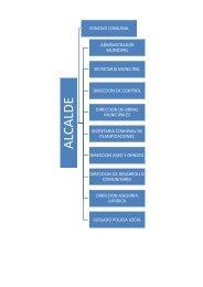 Estructura Orgánica de la Municipalidad de Rengo
