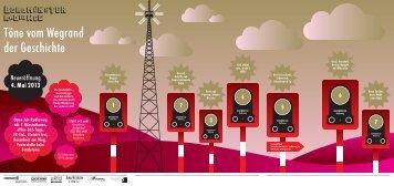 Töne vom Wegrand der Geschichte - BEROMÜNSTER-Radioweg