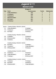Gemischte Mannschaften - Jugend U 14 - Bezirk 5