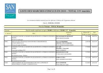 Liste des marchés conclus en 2010 - Agglomération de Marne-la ...