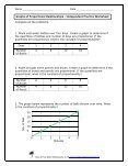 graphs of proportional relationship independent practice worksheet. Black Bedroom Furniture Sets. Home Design Ideas