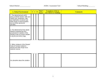 AODA Assessment Tool - Student Services / Prevention and Wellness