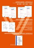 ATTUATORI PNEUMATICI - PNEUMATIC ACTUATORS - Valbia.com - Page 2