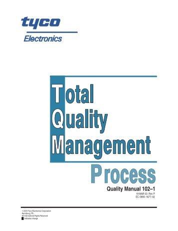 Total Quality Management: Process
