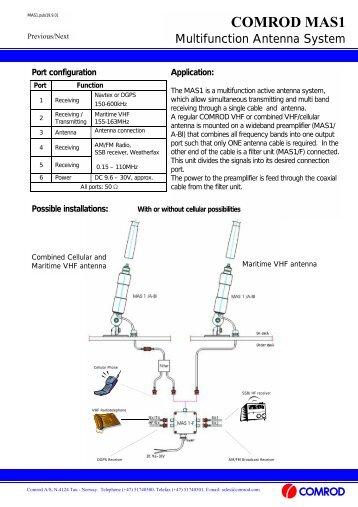 Antenn Comrod MAS1.pdf - Regina - Sail Training