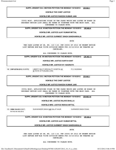 Pronouncement List - High Court of Punjab & Haryana, Chandigarh