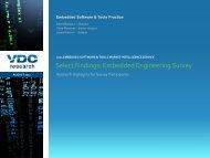 Select Survey Data - VDC Research