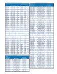 Motor Start Capacitors Motor Run Capacitors - Page 7