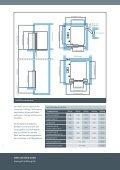 VARIO - Tepper Aufzüge GmbH - Seite 2