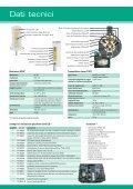 Trasmettitore Laser autolivellatore per allineamenti e misurazioni ... - Page 3