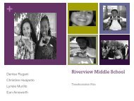 Riverview Middle School API Growth
