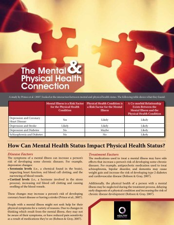 The Mental Physical Health Connection - City of Windsor Wellness