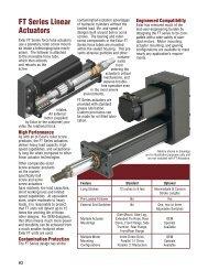 FT Series Linear Actuators - IGAS