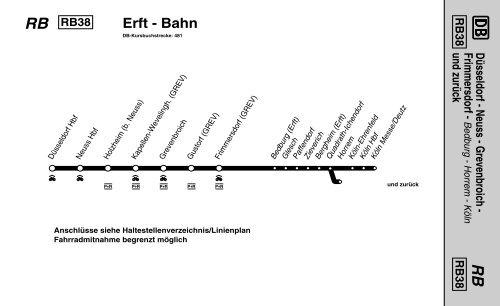 Erft - Bahn