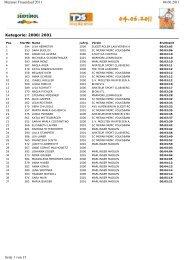 Ergebnisse Frauenlauf 2011  - Meraner Frauenlauf