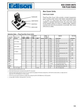 box cover units for plug fuses cooper bussmann?quality\=85 plug fuse box cover unit wiring diagrams plug fuse box at webbmarketing.co