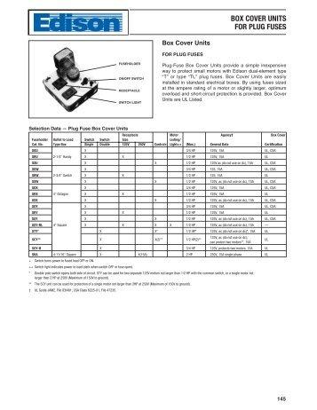 box cover units for plug fuses cooper bussmann?quality\=85 plug fuse box cover unit wiring diagrams plug fuse box at webbmarketing.co