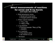 Direct measurements of reactions for novae and X-ray bursts