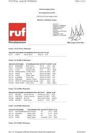 Seite 1 von 2 VELUM ng - ausgeschr. Wettfahrten: 28.04.2013 file ...