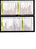 Main Menu for Kinara - Page 3