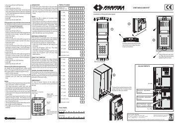 Wiring guide gate motors for Dreisilker electric motors inc