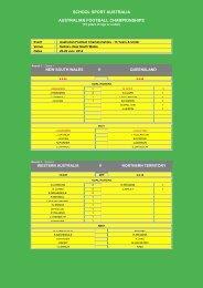 SSA-Football-Results-15U-2014-Day-2
